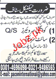 Quantity Surveyors and Site Surveyors Job Opportunity