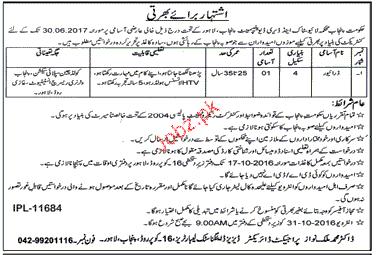 Drivers Job in Punjab Livestock and Dairy Development