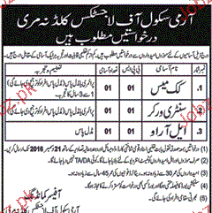 Cook Mess, Sanitary Workers and LRO Job Opportunity
