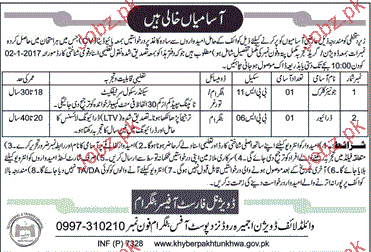 Junior Clerks and Drivers Job Opportunity