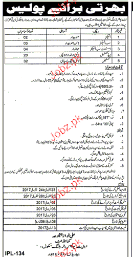 Recruitment of Inspectors, ASI, Constables in Punjab Police