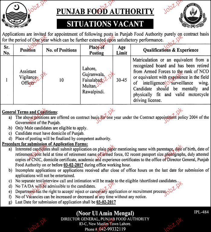 Assistant Vigilance Officers Job in Punjab Food Authority
