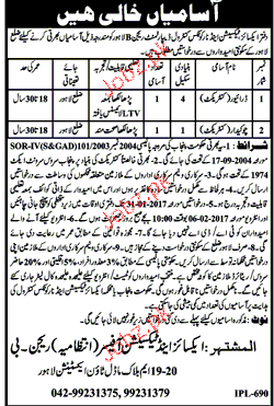 Drivers and Chawkidars Job Opportunity