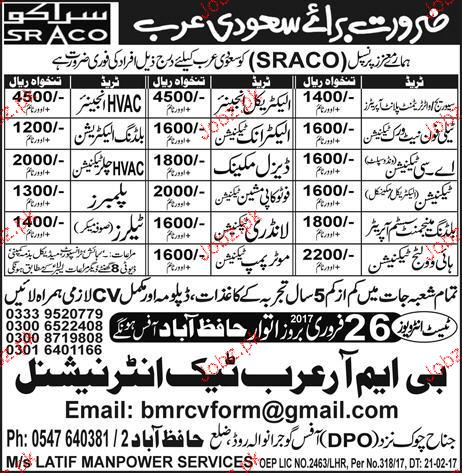 Electrical Engineers, HVAC Engineers, AC Technicians Wanted