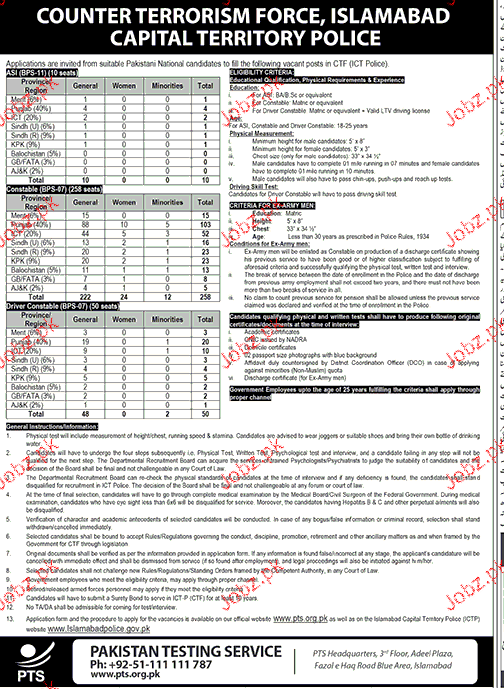 Recruitment of ASI, Constables Job in Islamabad Police