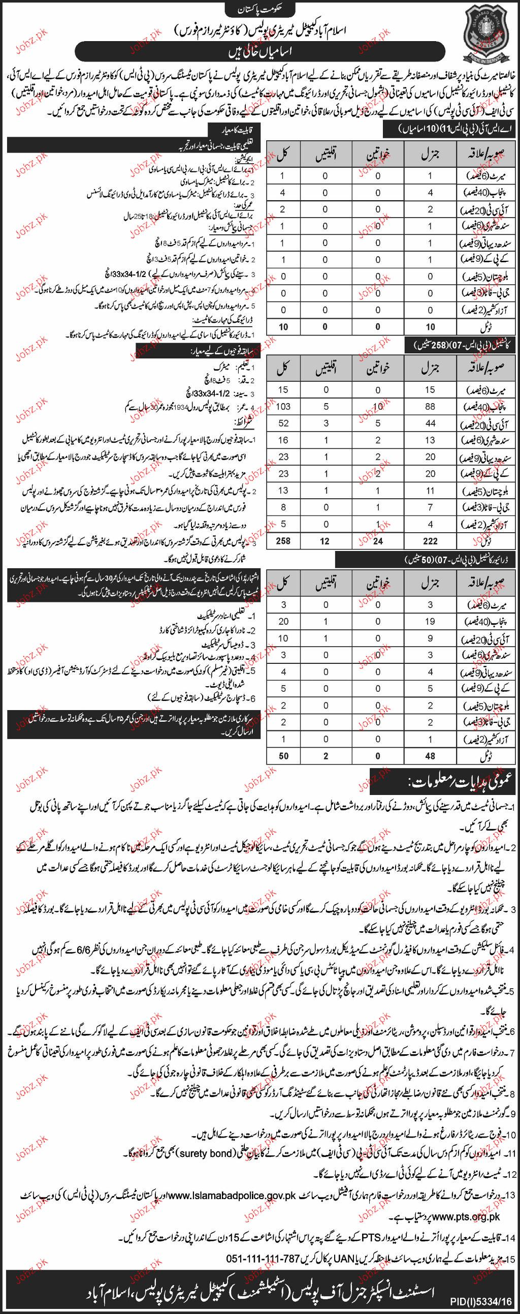 ASI, Police Constables and Drivers Constables Job in Police
