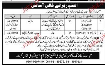 Security Supervisors and Fire Fighters  Job Opportunity