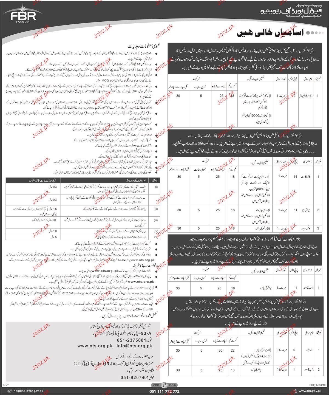 Data Entry Operators, UDC, LDC, Stenotypists Job n FBR