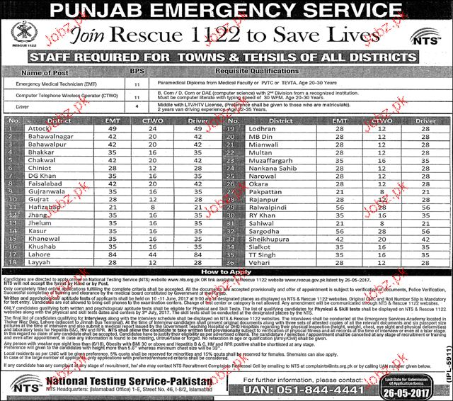 Punjab Emergency Service Rescue 1122 Career Opportunity