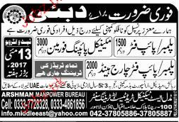 Pipe Fitters, Piping Foreman and Charge hand Wanted