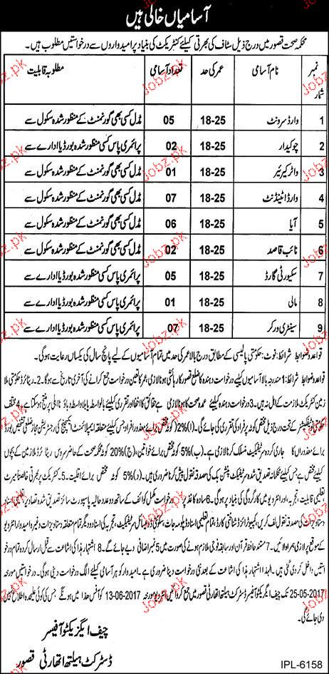 Health Department District Kasur Career Opportunity