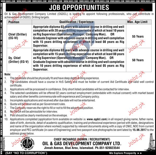 Oil and Gas Development Company Limited OGDCL