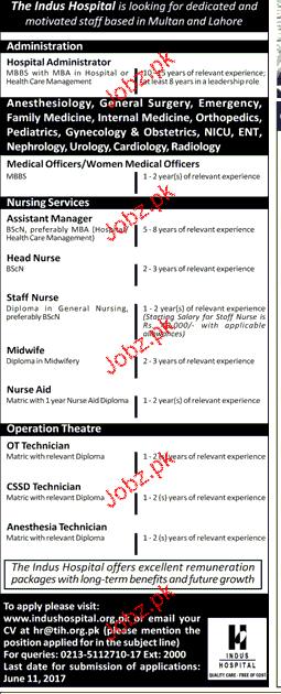 Hospital Administrators, Medical Officers Job Opportunity