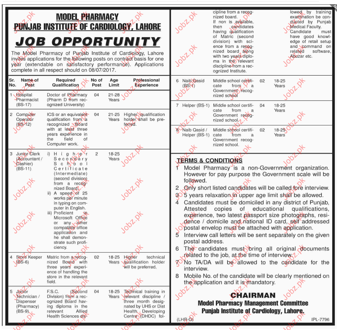 Model Pharmacy Jobs In Punjab Institute Of Cardiology