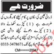Washman Job Opportunities