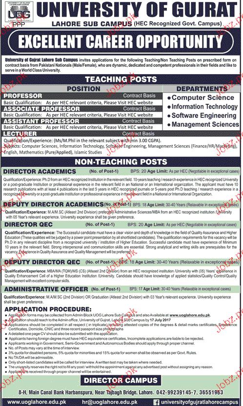 University of Gujrat UOG Position Vacant