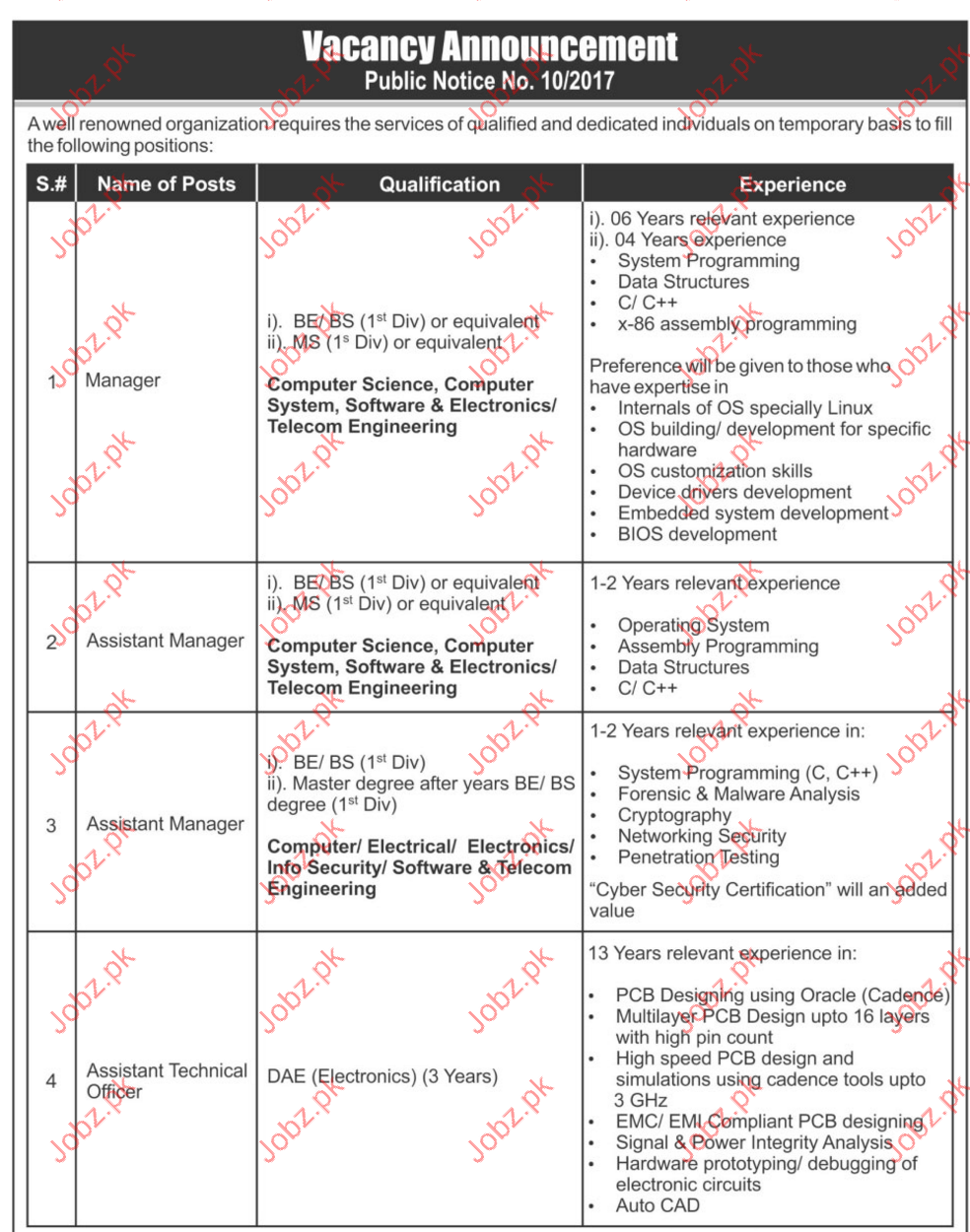 Manager Jobs 2017 in General Manager HRM Office