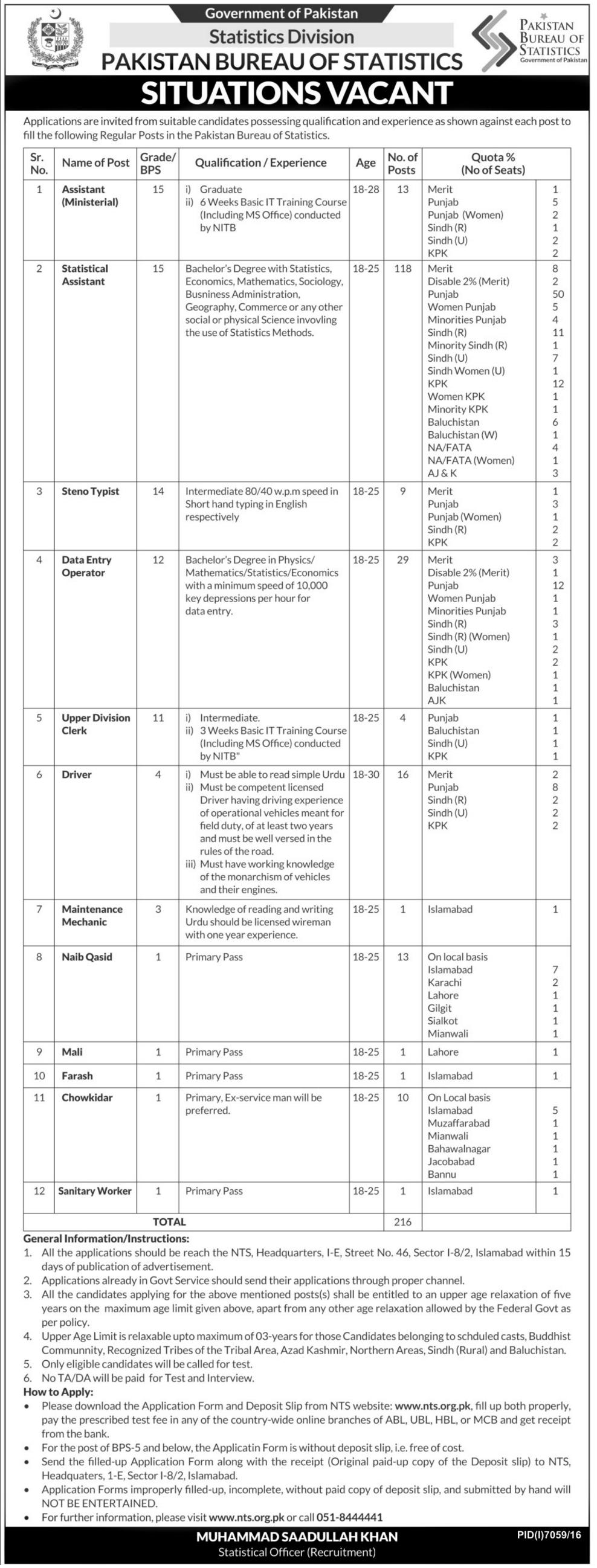 Assistant Ministerial Jobs In Pakistan Bureau Of Statistics