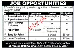 Foreman Production, Supervisor Production Job Opportunity
