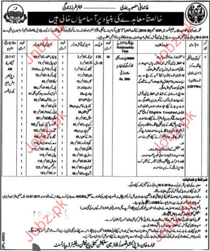 Government Health Department Job Opportunity