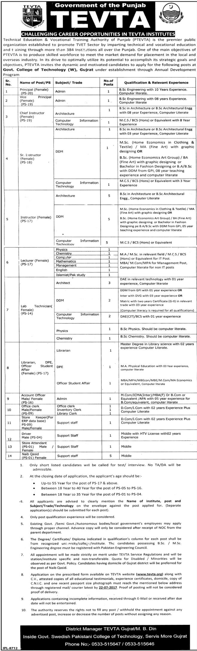 Govt College Technology Gujrat Jobs