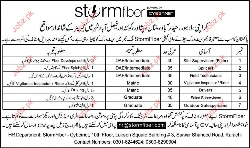 Storm Fiber Company Jobs