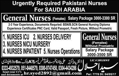 Nurses ICU, Nurses Delivery, Nurses  NICU Job Opportunity