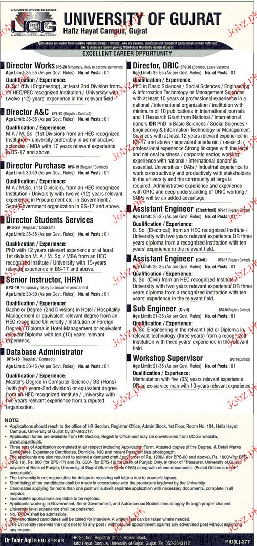 University of Gujrat UOG Management Jobs