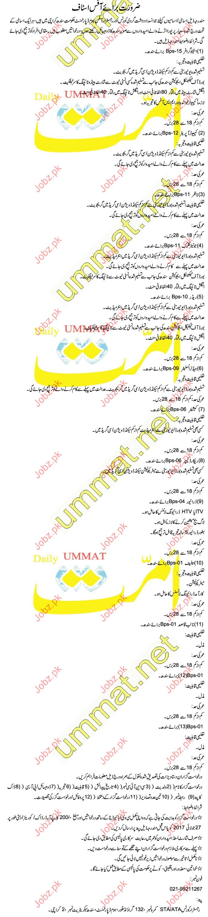 Clerical Jobs In Counter Terrorism  Department