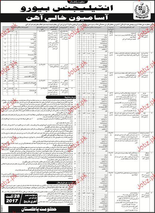 Recruitment of Clerical Staff  in Intelligence Bureau