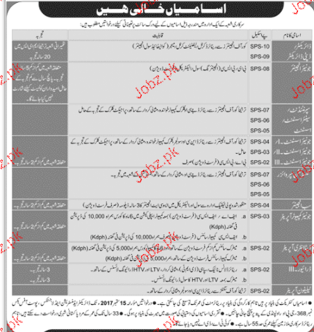Director, Deputy Directors, Junior Engineers Wanted