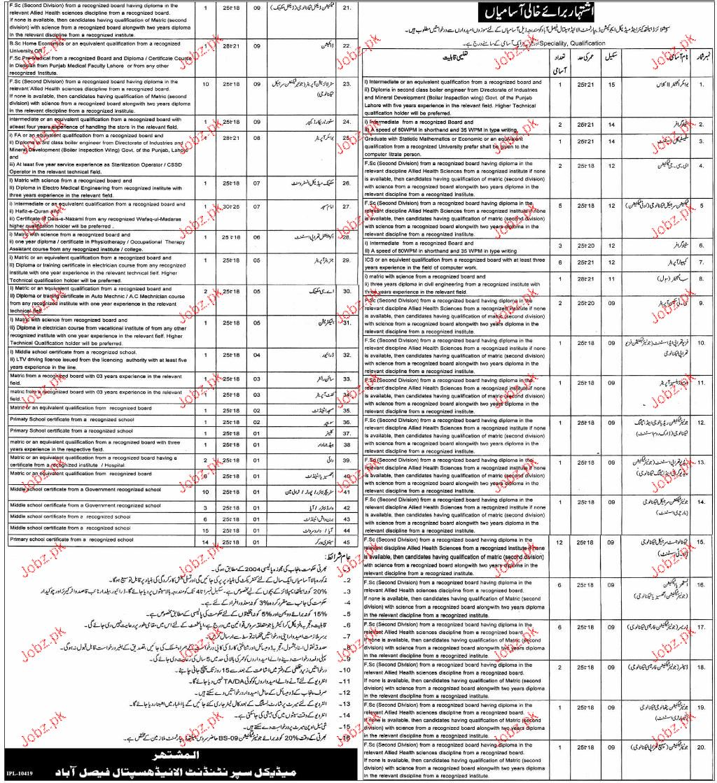 Allied Hospital Faisalabad Jobs