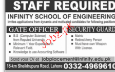 Gate Officers and  Security Guards Job Opportunity