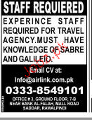 Travel Agents Job Opportunity