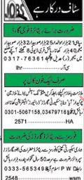 Security Staff Required For Security Company