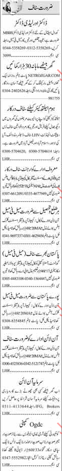 Healthcare department Required Home Healthcare Staff