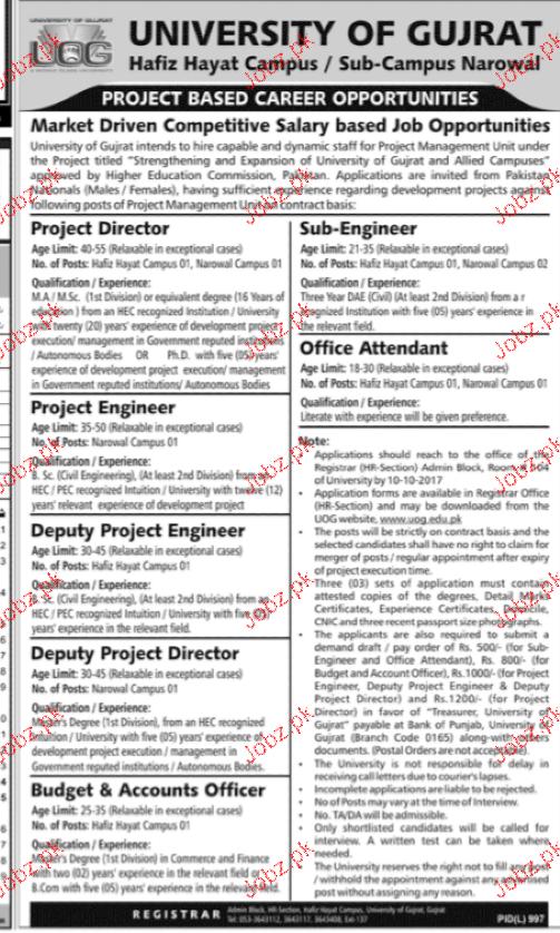 University of Gujrat UOG Jobs