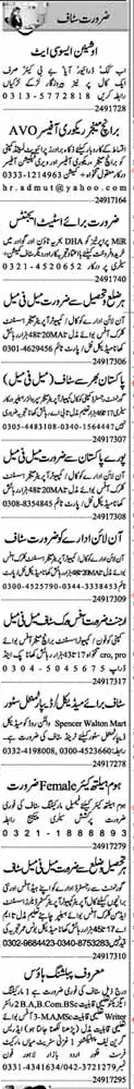 Staff Wanted For Private Organizations In Islamabad