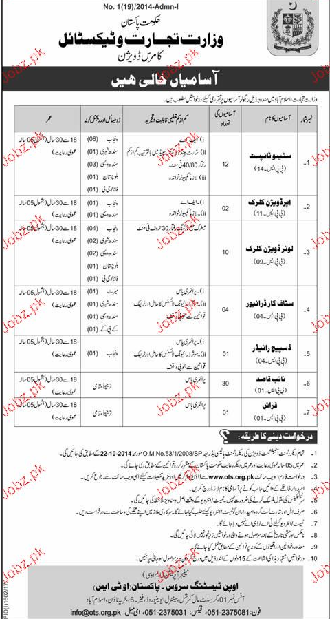 Ministry of Commerce and Textile Industry OTS Jobs