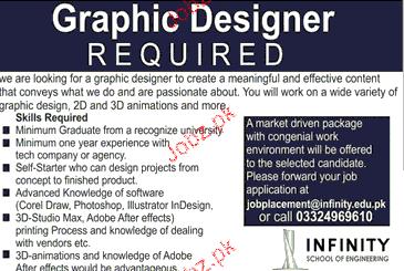 Graphic Designers Job Opportunity