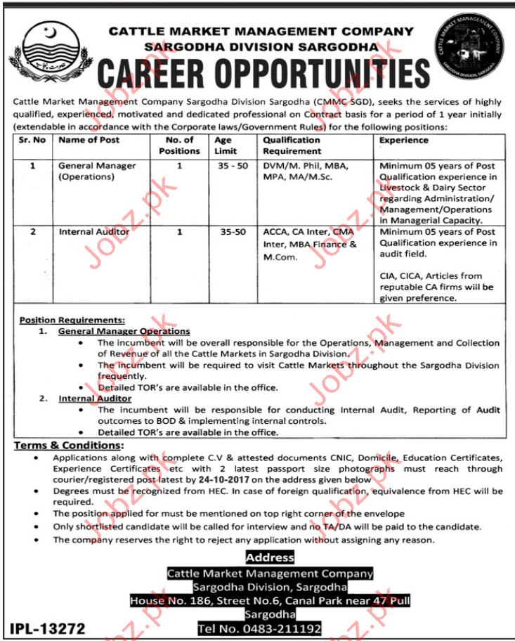 Cattle Market Management Company required Sargodha CMMCSGD