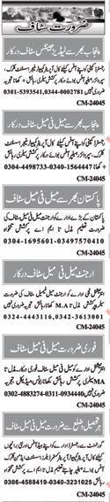 Miscellaneous Staff Jobs 2017 In Islamabad, Pakistan