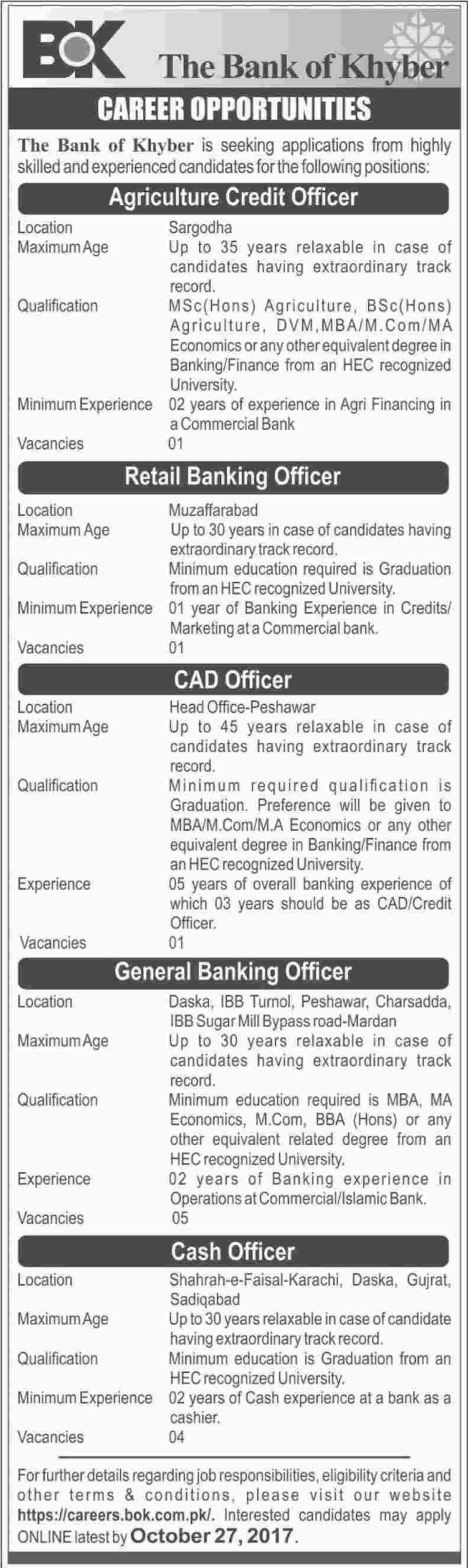 The Bank of Khyber Career Opportunity
