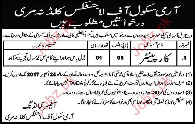 Army School of Logistics Murree Career Opportunity