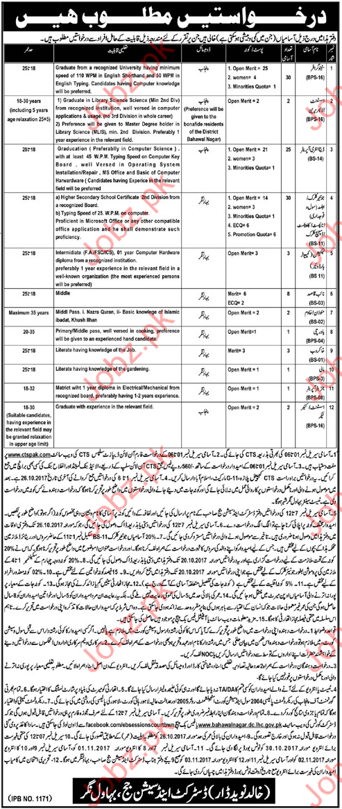 District & Sessions Judge Office required Staff
