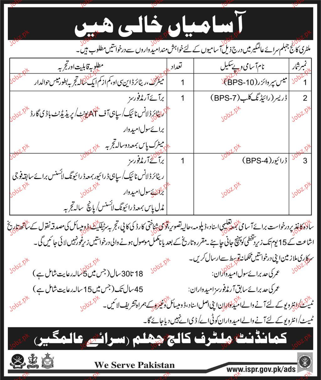 Military College Jhelum Jobs