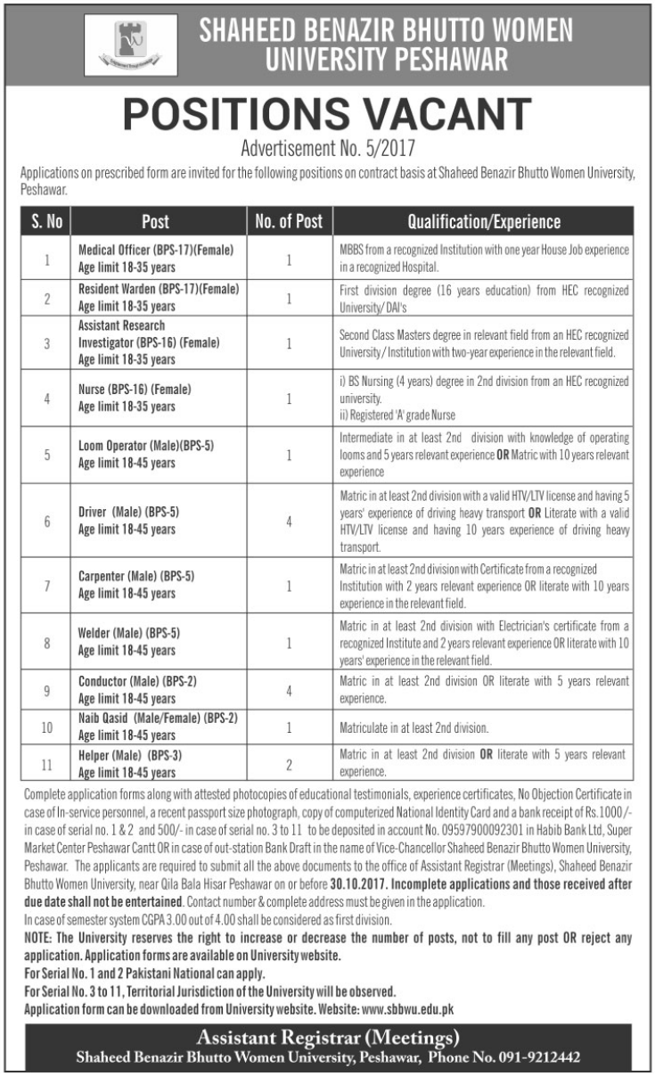 Shaheed Benazir Bhutto Woman University Positions Vacant