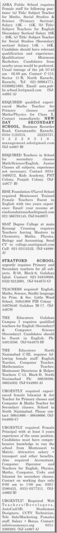 Teacher wanted in Lahore