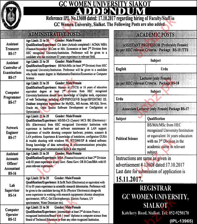 GCWUS Jobs 2017 GC Women University Sialkot