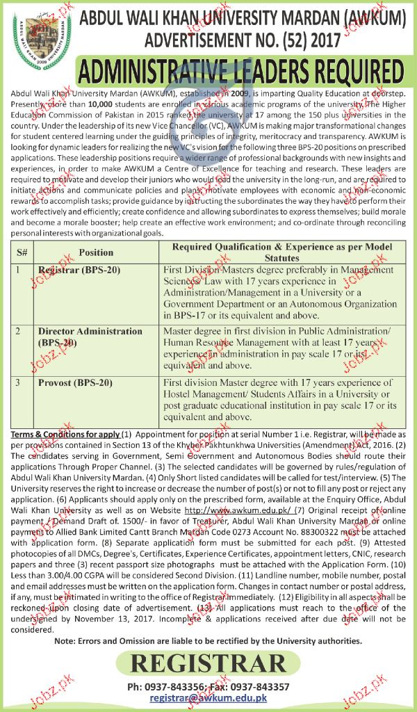 Abdul Wali Khan University Mardan Jobs